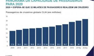 Clia Global- Divulgação